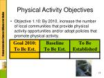 physical activity objectives2