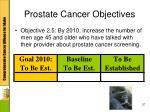 prostate cancer objectives