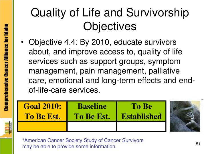 Quality of Life and Survivorship Objectives