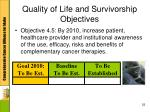 quality of life and survivorship objectives4