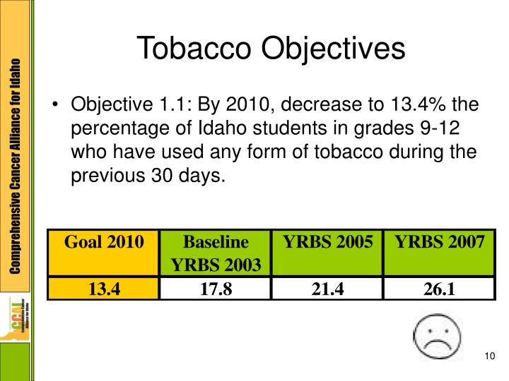 Tobacco Objectives