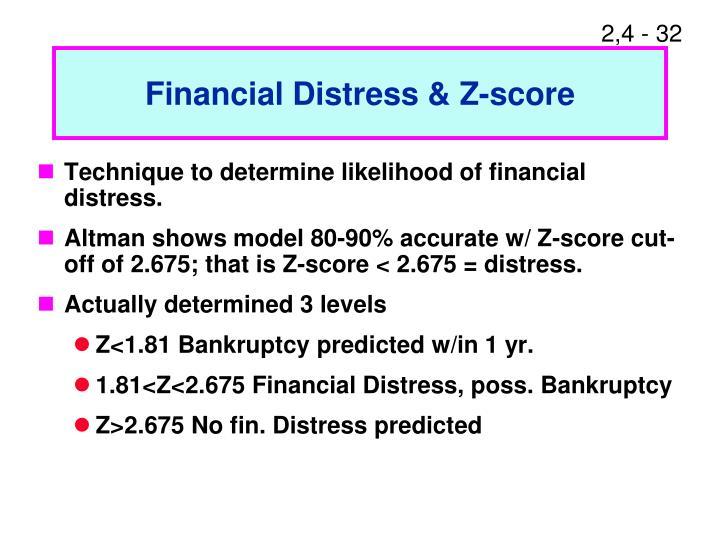 Financial Distress & Z-score