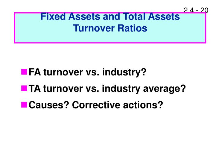 Fixed Assets and Total Assets