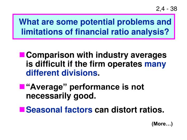 What are some potential problems and limitations of financial ratio analysis?