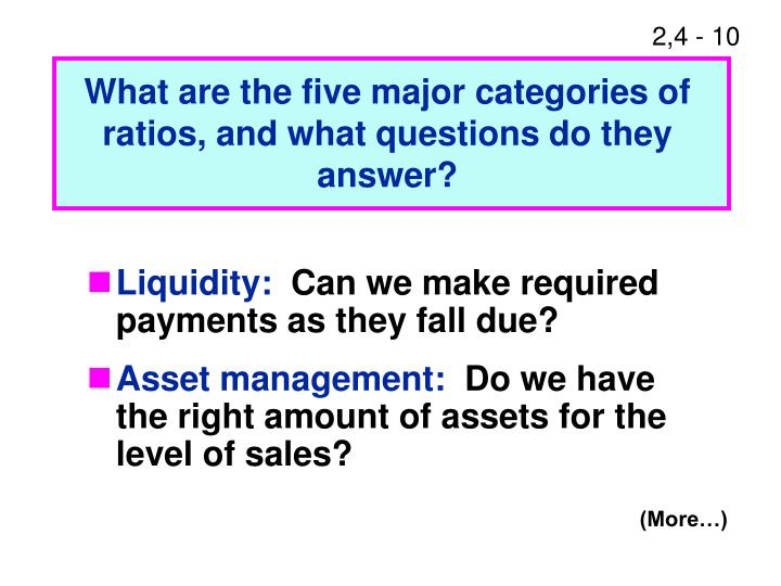What are the five major categories of ratios, and what questions do they answer?
