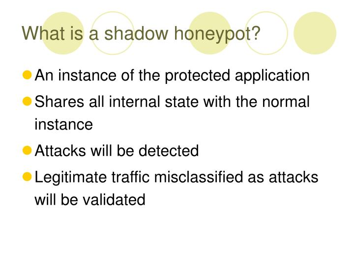 What is a shadow honeypot?