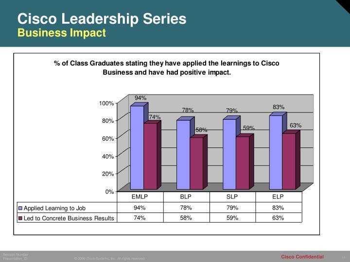 Cisco Leadership Series