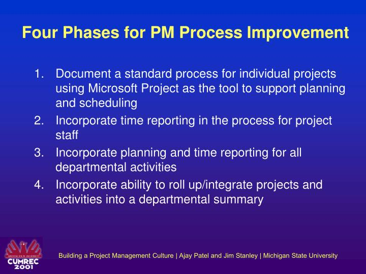 Four Phases for PM Process Improvement