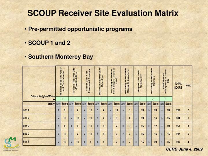 SCOUP Receiver Site Evaluation Matrix