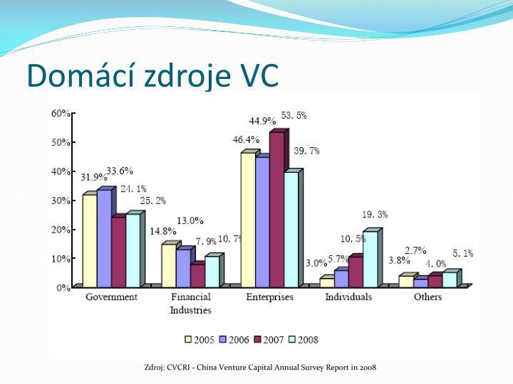 Domácí zdroje VC