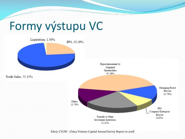 Formy výstupu VC