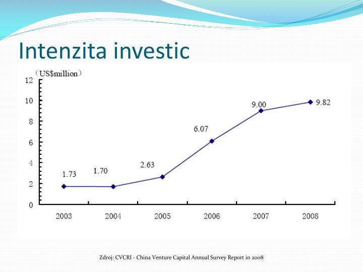 Intenzita investic