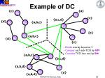 example of dc