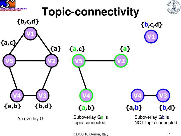Topic-connectivity