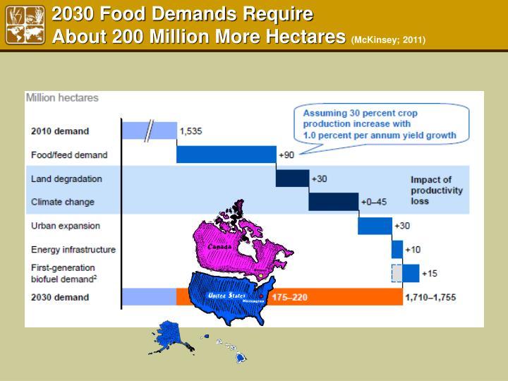 2030 Food Demands Require