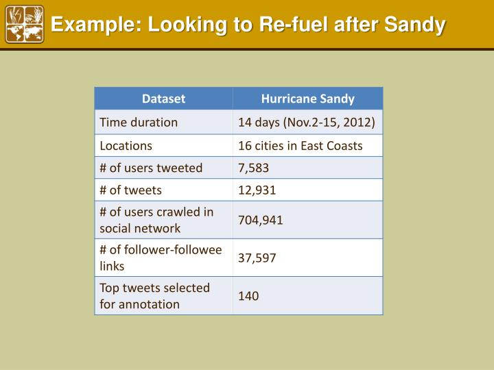 Example: Looking to Re-fuel after Sandy