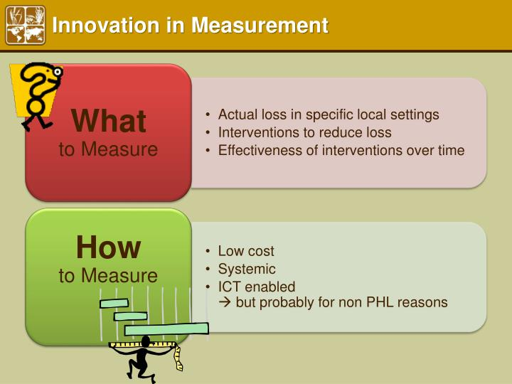 Innovation in Measurement