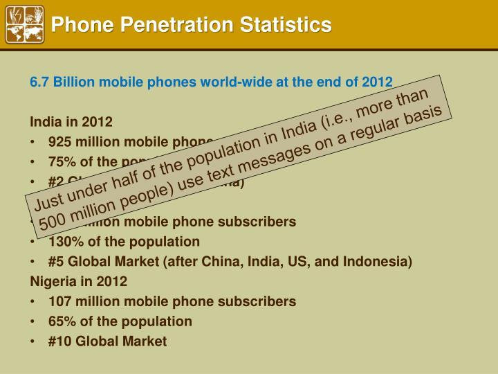 Phone Penetration Statistics