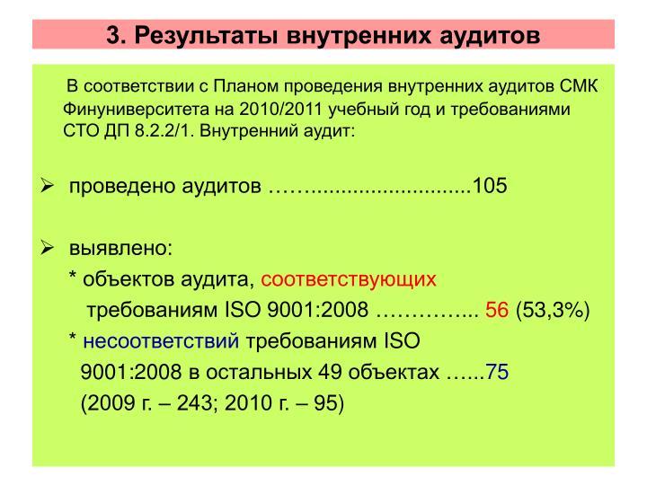 3. Результаты внутренних аудитов