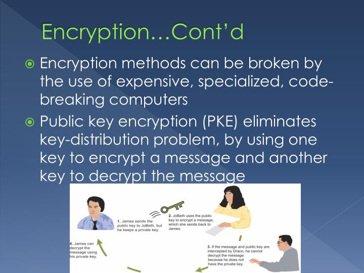 Encryption…Cont'd