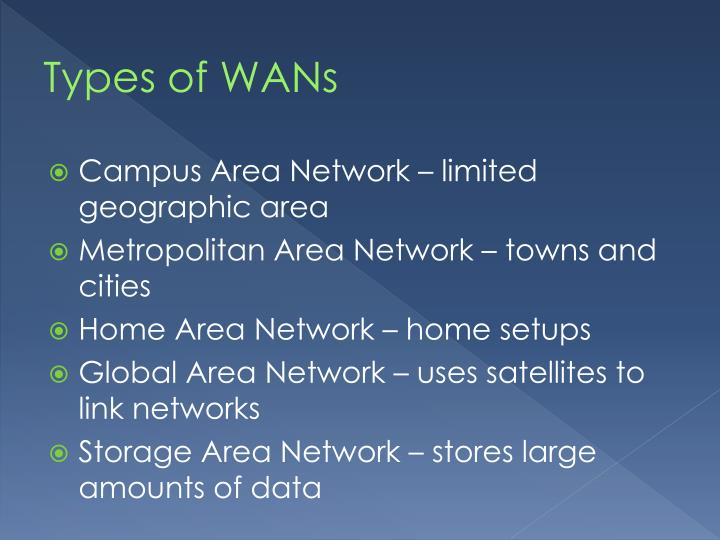 Types of WANs