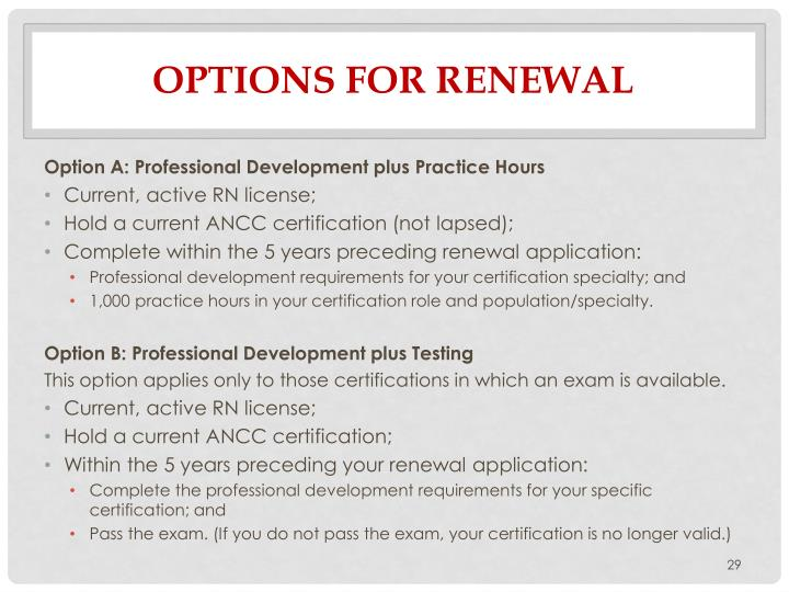 Options for Renewal
