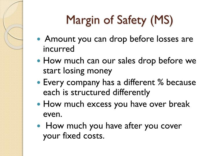 Margin of Safety (MS)