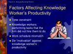 factors affecting knowledge worker s productivity