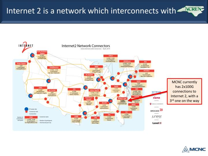 Internet 2 is a network which interconnects with