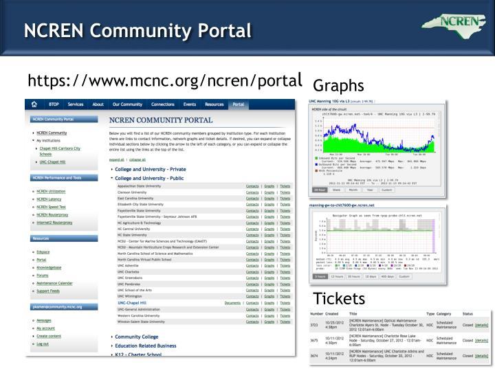 NCREN Community Portal