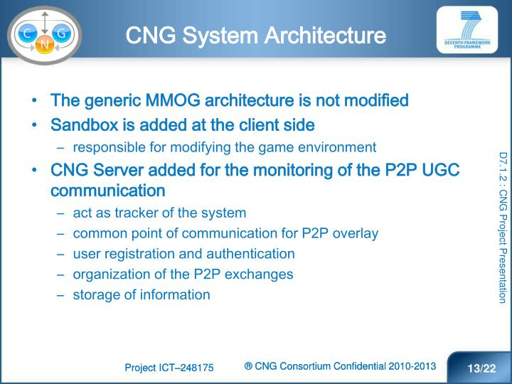 CNG System Architecture