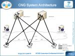 cng system architecture1