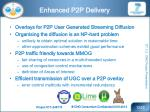 enhanced p2p delivery