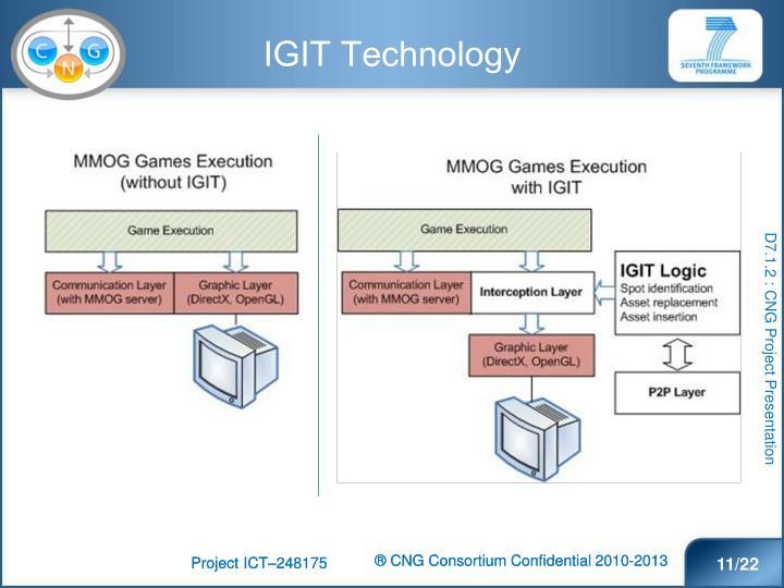 IGIT Technology
