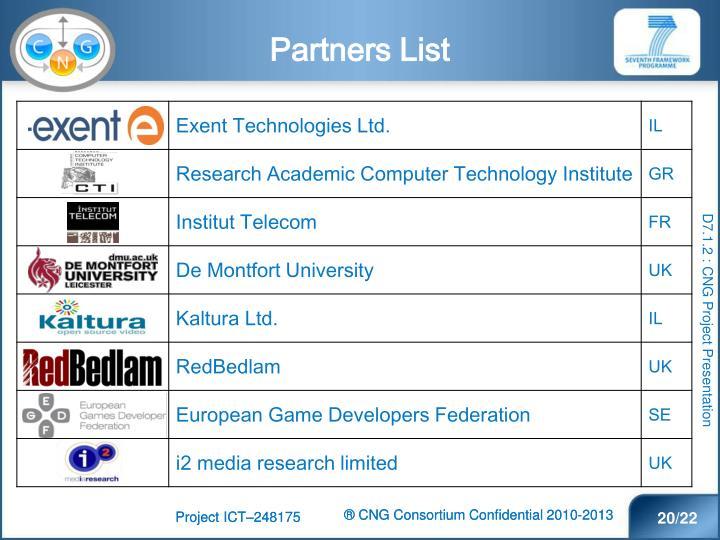 Partners List