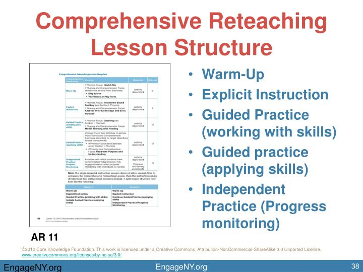 Comprehensive Reteaching Lesson Structure
