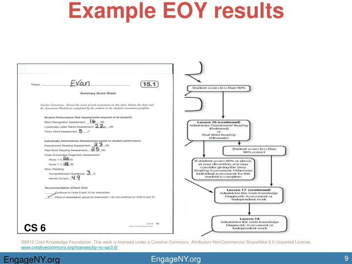 Example EOY results
