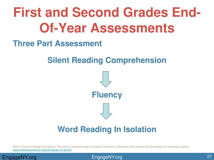First and Second Grades End-Of-Year Assessments