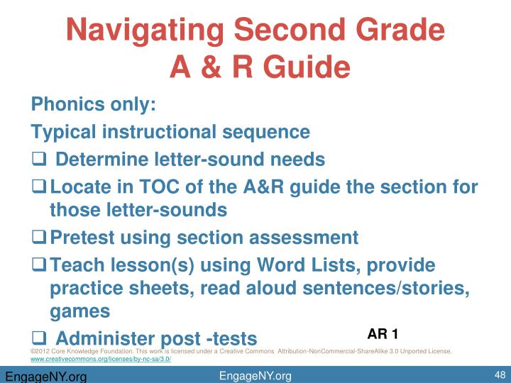 Navigating Second Grade