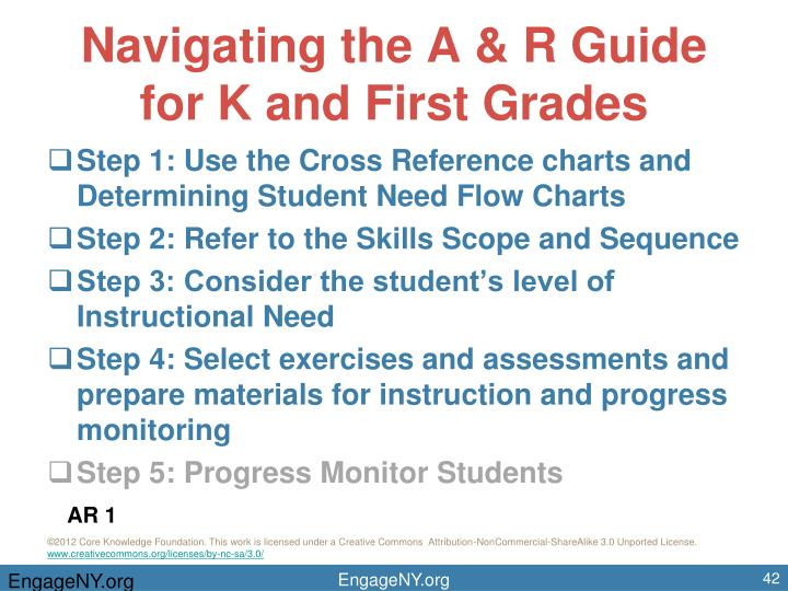 Navigating the A & R Guide for K and First Grades