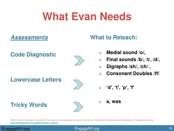 What Evan Needs
