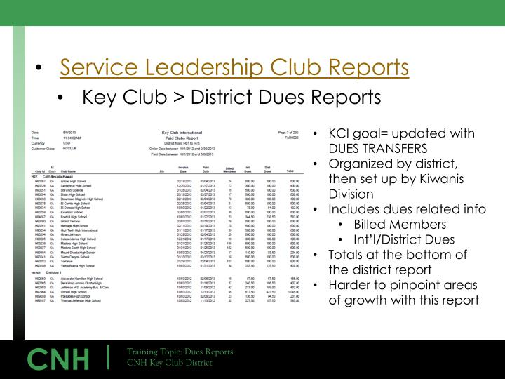 Service Leadership Club Reports