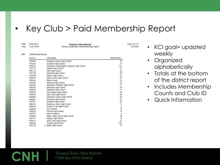 Key Club > Paid Membership Report