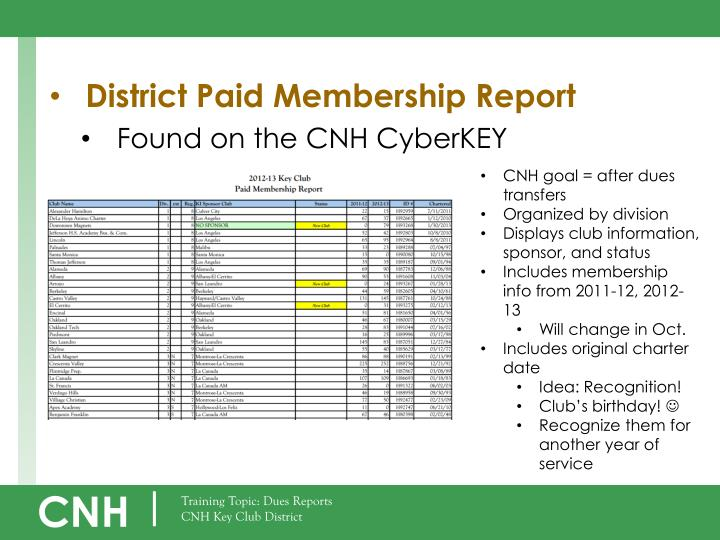 District Paid Membership Report