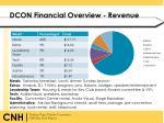 dcon financial overview revenue1