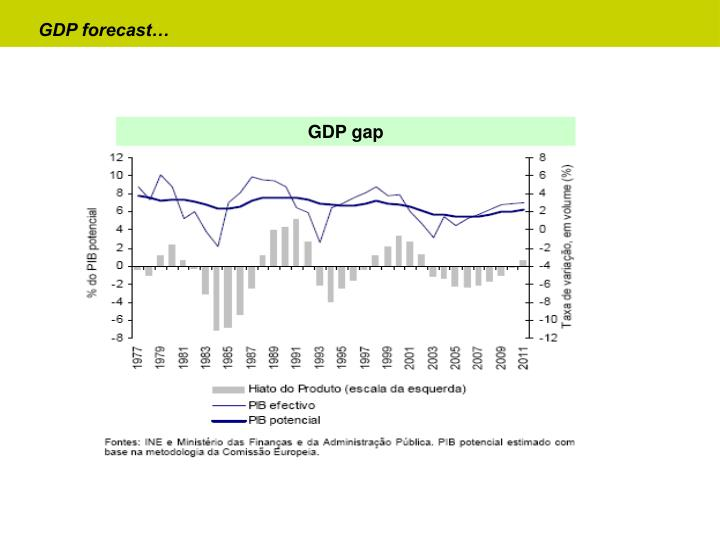 GDP forecast…