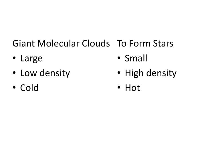 Giant Molecular Clouds