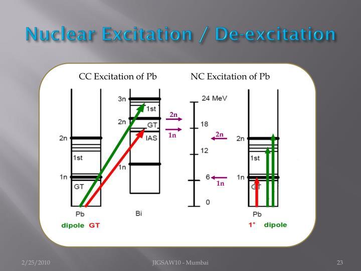 Nuclear Excitation / De-excitation