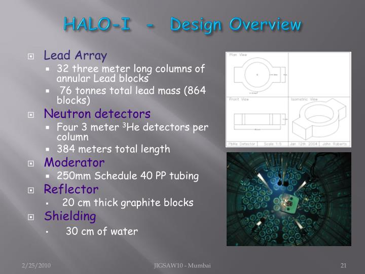 HALO-I  -  Design Overview