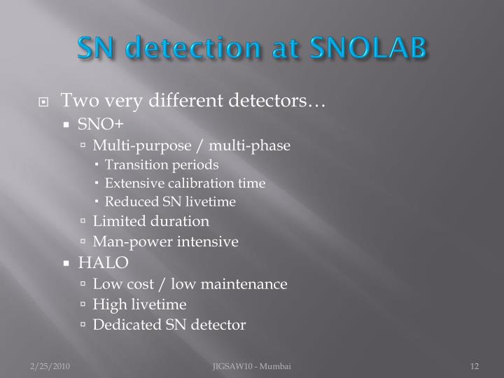 SN detection at SNOLAB